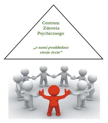 Centrum Zdrowia Psychicznego z nami poukładasz swoje życie